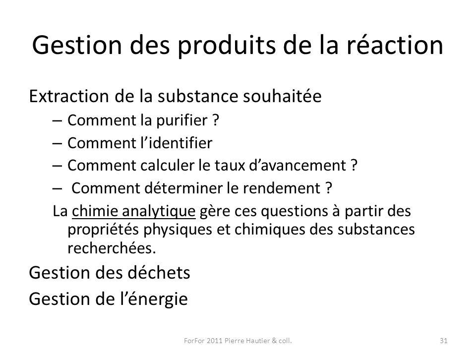 Gestion des produits de la réaction Extraction de la substance souhaitée – Comment la purifier ? – Comment lidentifier – Comment calculer le taux dava