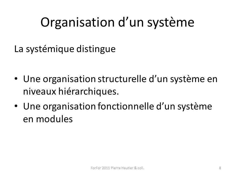 Organisation dun système La systémique distingue Une organisation structurelle dun système en niveaux hiérarchiques. Une organisation fonctionnelle du