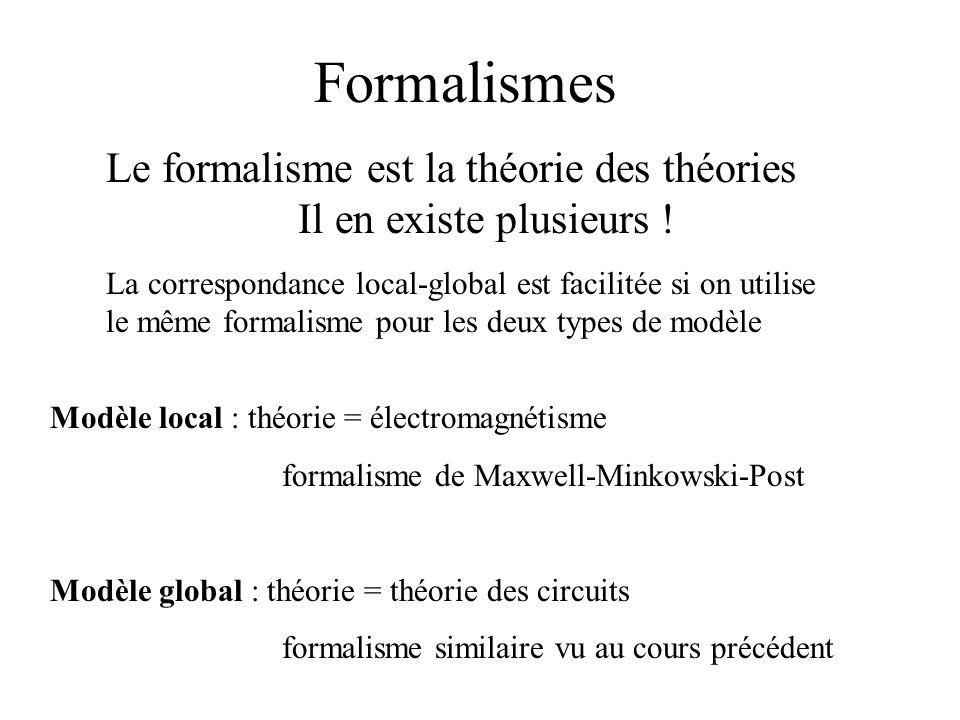 Formalismes Le formalisme est la théorie des théories Il en existe plusieurs ! La correspondance local-global est facilitée si on utilise le même form