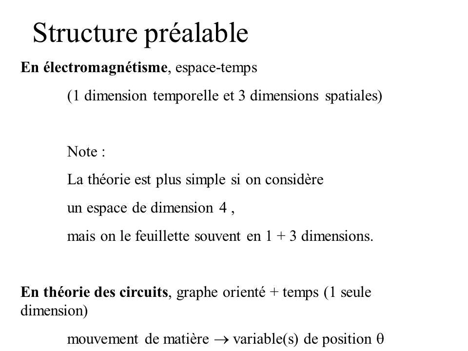 Structure préalable En électromagnétisme, espace-temps (1 dimension temporelle et 3 dimensions spatiales) Note : La théorie est plus simple si on cons