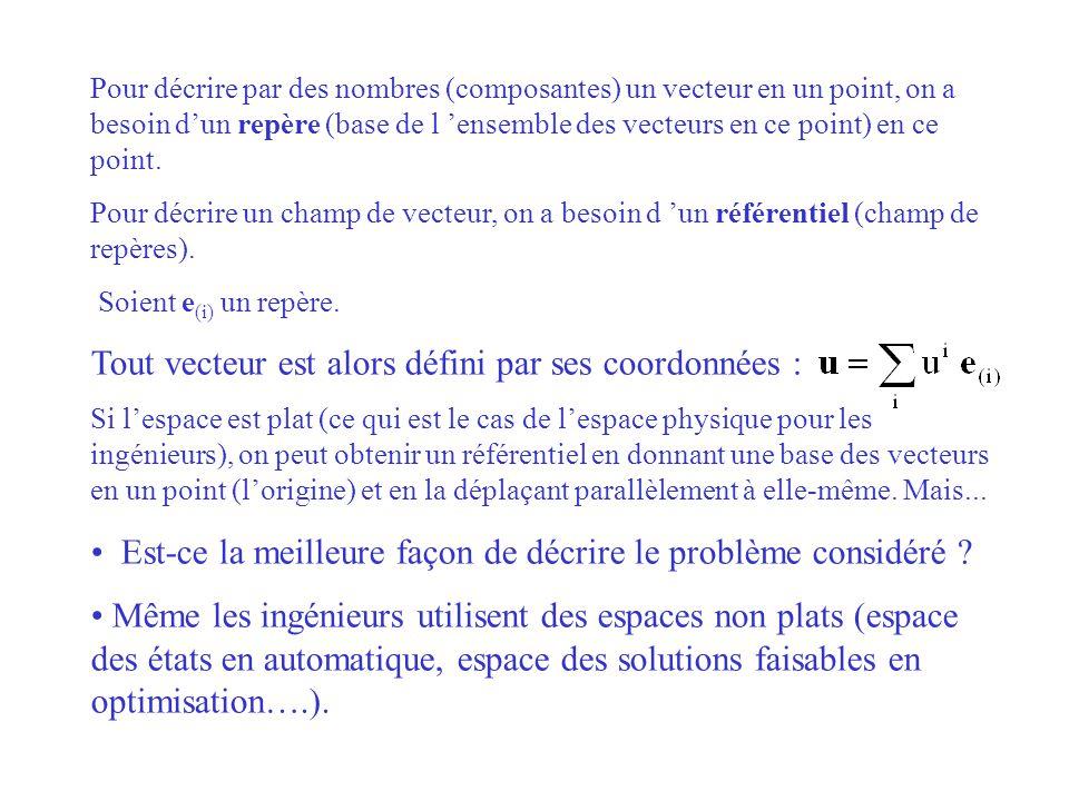 Pour décrire par des nombres (composantes) un vecteur en un point, on a besoin dun repère (base de l ensemble des vecteurs en ce point) en ce point. P