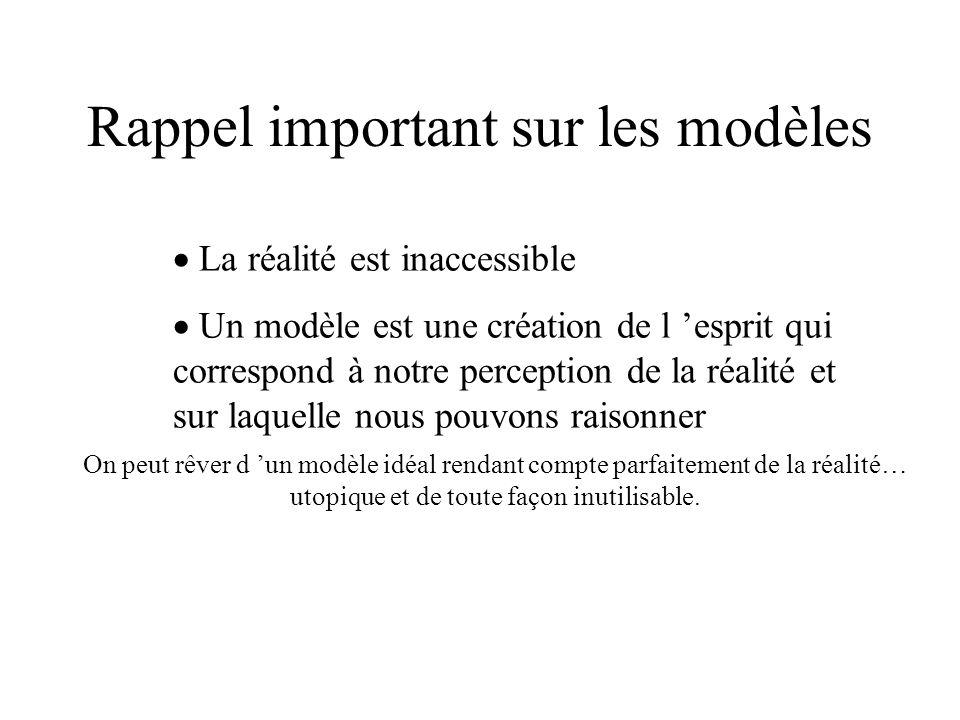 Rappel important sur les modèles La réalité est inaccessible Un modèle est une création de l esprit qui correspond à notre perception de la réalité et