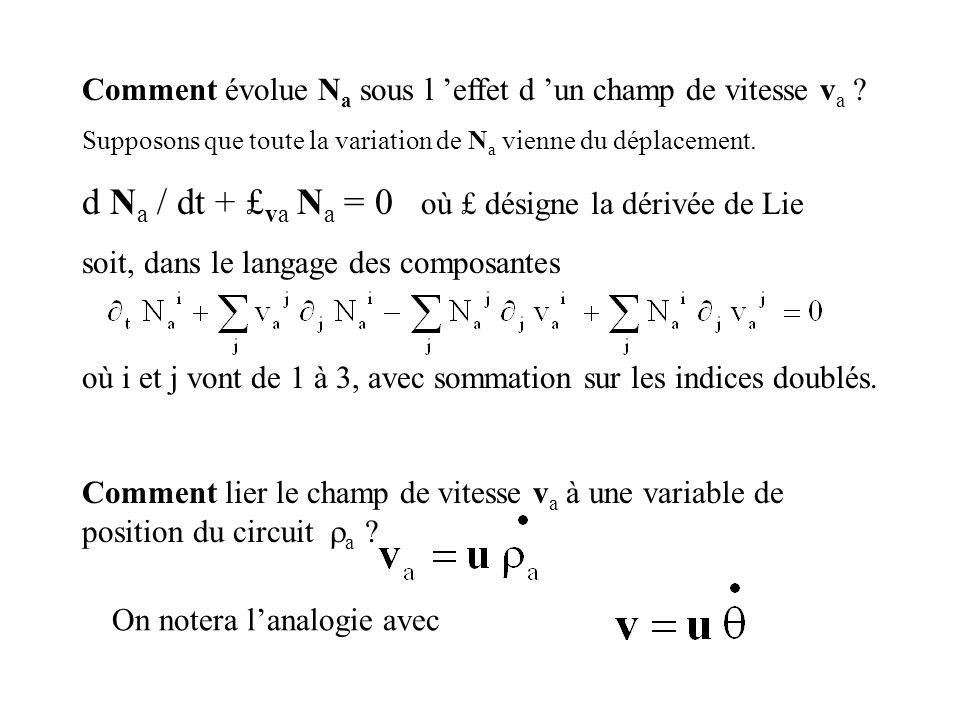 Comment évolue N a sous l effet d un champ de vitesse v a ? Supposons que toute la variation de N a vienne du déplacement. d N a / dt + £ va N a = 0 o
