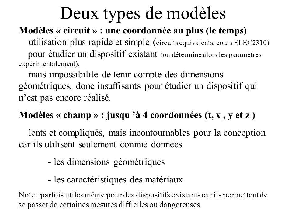 Deux types de modèles Modèles « circuit » : une coordonnée au plus (le temps) utilisation plus rapide et simple ( circuits équivalents, cours ELEC2310