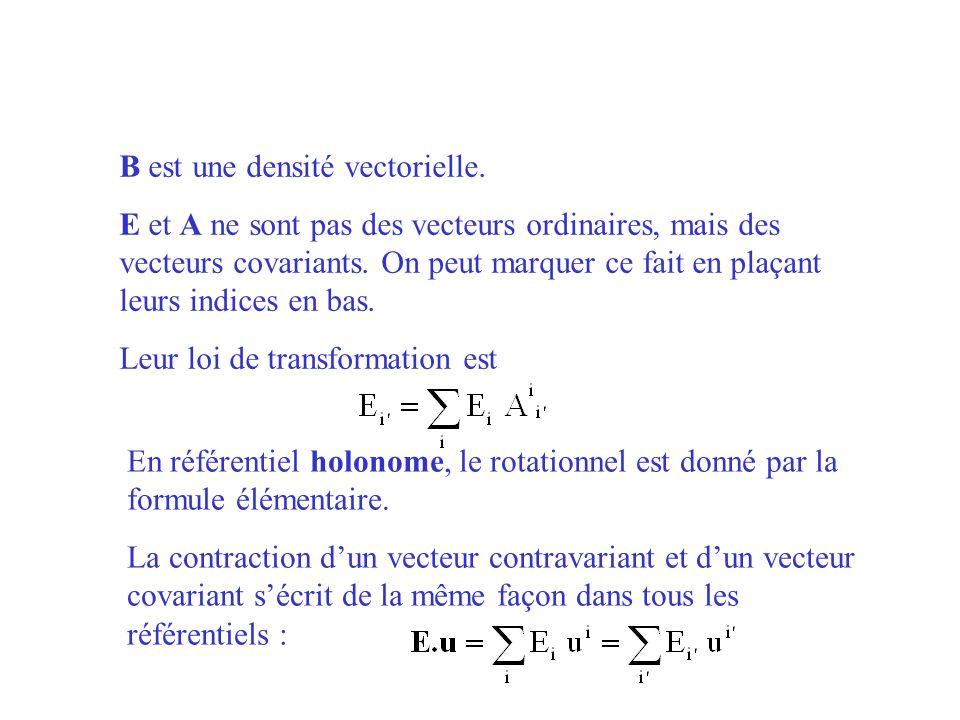 B est une densité vectorielle. E et A ne sont pas des vecteurs ordinaires, mais des vecteurs covariants. On peut marquer ce fait en plaçant leurs indi