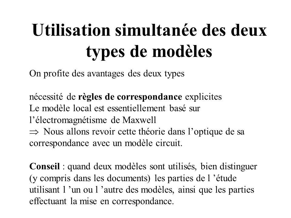 Mise en correspondance local-global - directement au niveau des paramètres exemple : loi de Pouillet possible seulement dans les cas simples - ou au niveau des grandeurs (plus général) D, H,, J i, q, j (j = courant associé au mouvement de charges) V, A, B, E u,, e (e = force électromotrice au sens des physiciens) Exemple : en électrotechnique (mais pas en électrochimie ni en thermoélectricité….) La résistivité relie E et J, soit E = J La résistance relie e et j, doù la loi dOhm e = R j On aura u = R i si i = j et u = e, ce qui est le cas si et sont négligeables(composant galvanique)