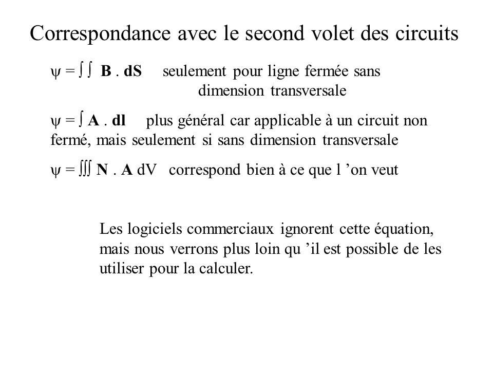 Correspondance avec le second volet des circuits = B. dS seulement pour ligne fermée sans dimension transversale = A. dl plus général car applicable à