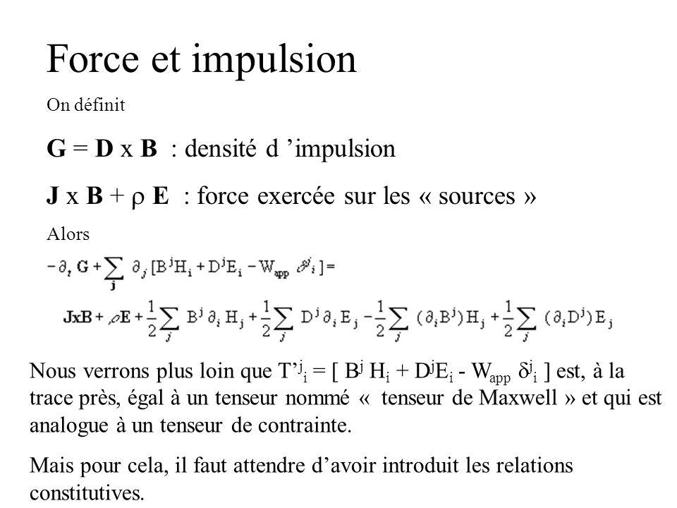 Force et impulsion On définit G = D x B : densité d impulsion J x B + E : force exercée sur les « sources » Alors Nous verrons plus loin que T j i = [