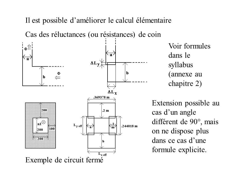 Il est possible daméliorer le calcul élémentaire Cas des réluctances (ou résistances) de coin Voir formules dans le syllabus (annexe au chapitre 2) Ex