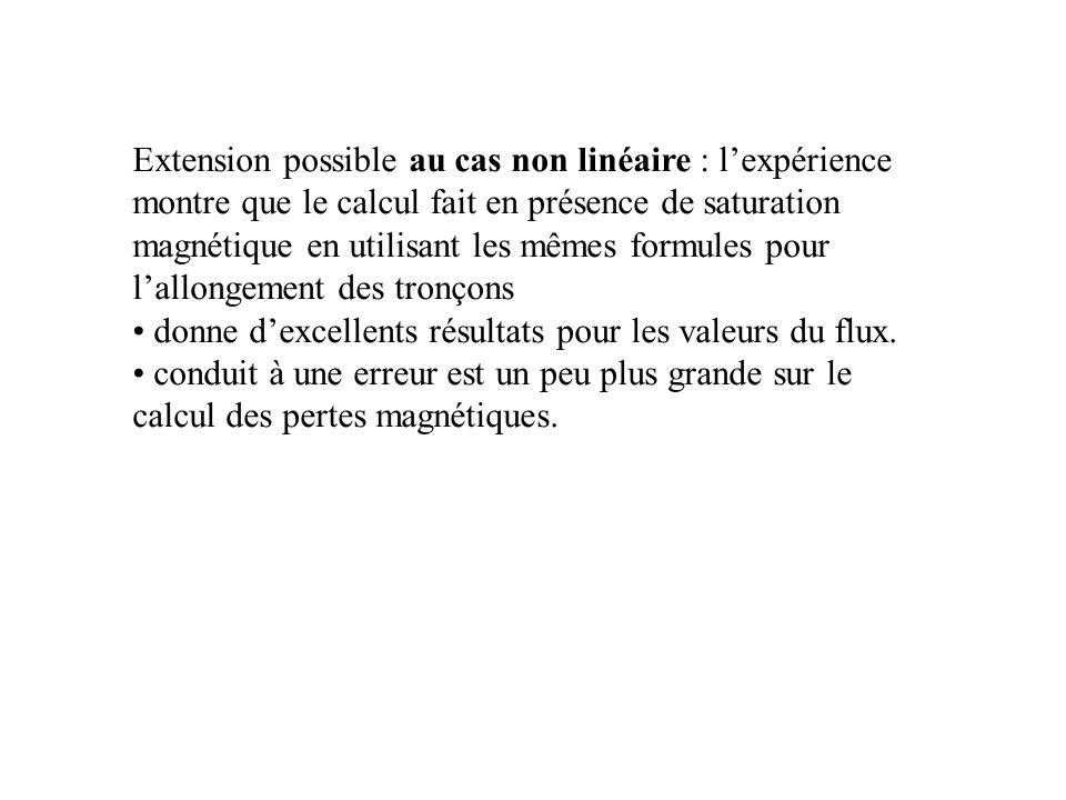 Extension possible au cas non linéaire : lexpérience montre que le calcul fait en présence de saturation magnétique en utilisant les mêmes formules po