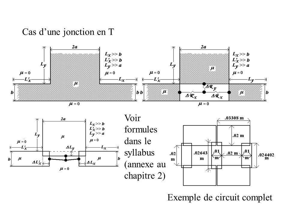 Cas dune jonction en T Voir formules dans le syllabus (annexe au chapitre 2) Exemple de circuit complet