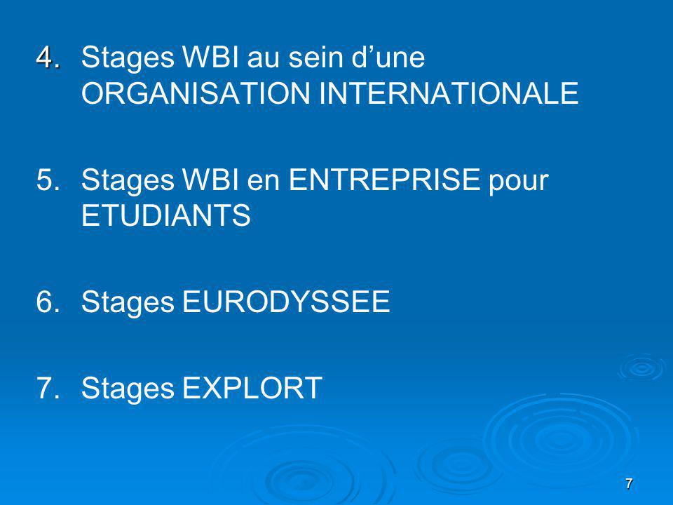 7 4. 4.Stages WBI au sein dune ORGANISATION INTERNATIONALE 5.Stages WBI en ENTREPRISE pour ETUDIANTS 6.Stages EURODYSSEE 7.Stages EXPLORT