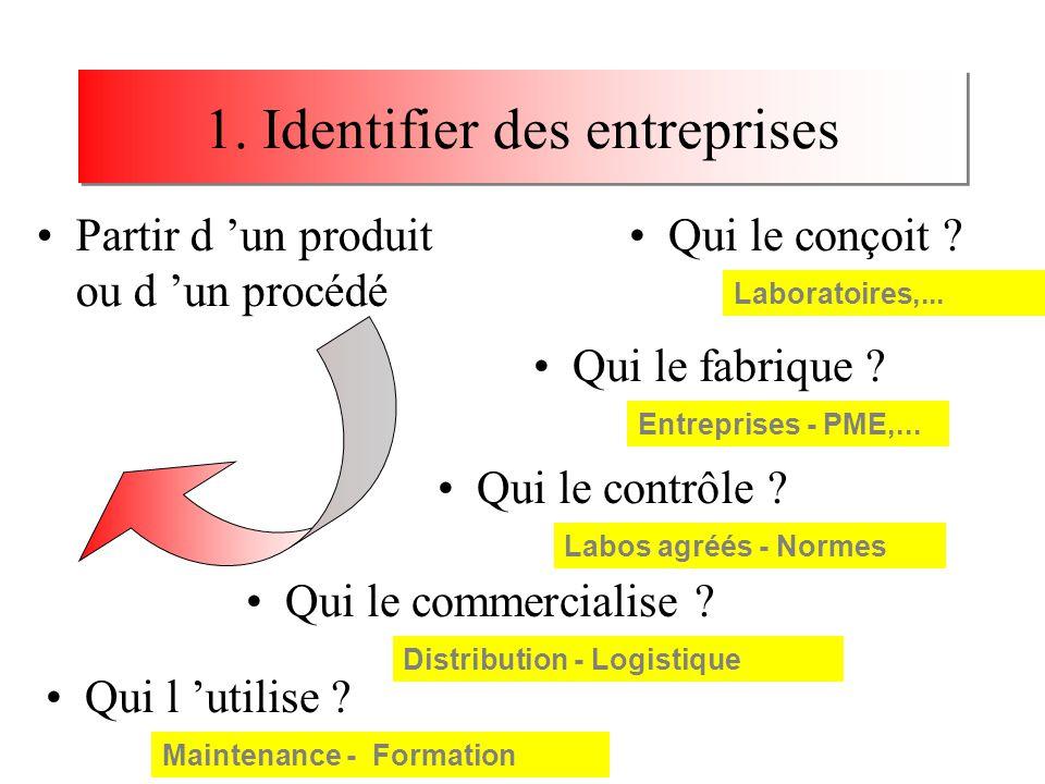 1. Identifier des entreprises Partir d un produit ou d un procédé Qui le conçoit ? Laboratoires,... Qui le commercialise ? Distribution - Logistique Q