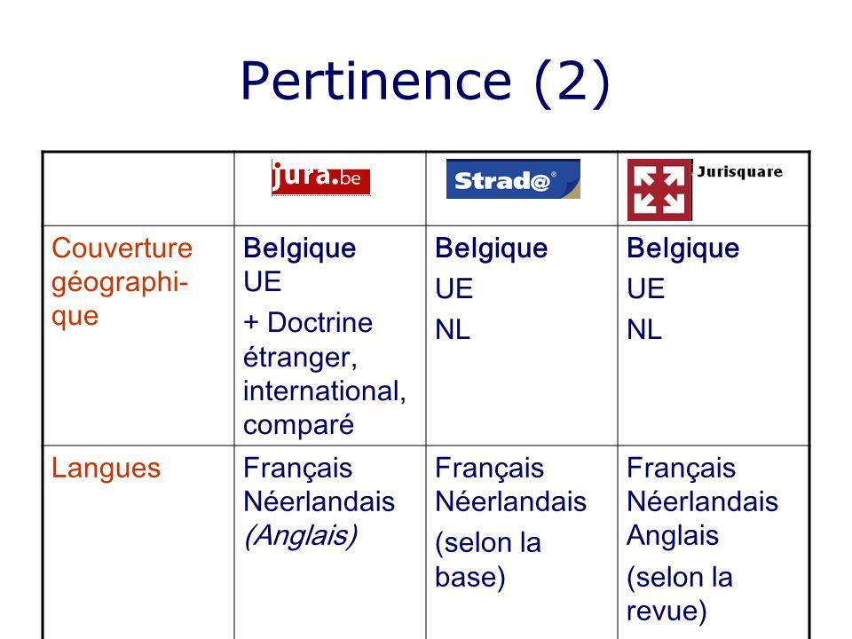 Pertinence (2) Couverture géographi- que Belgique UE + Doctrine étranger, international, comparé Belgique UE NL Belgique UE NL LanguesFrançais Néerlandais (Anglais) Français Néerlandais (selon la base) Français Néerlandais Anglais (selon la revue)