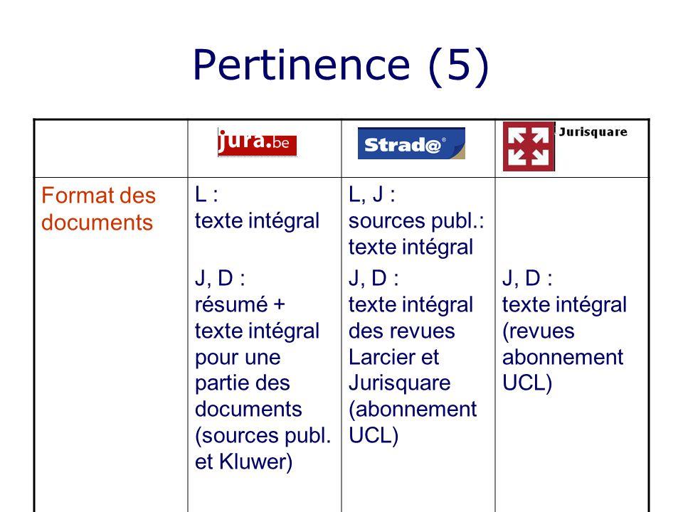 Pertinence (5) Format des documents L : texte intégral J, D : résumé + texte intégral pour une partie des documents (sources publ. et Kluwer) L, J : s