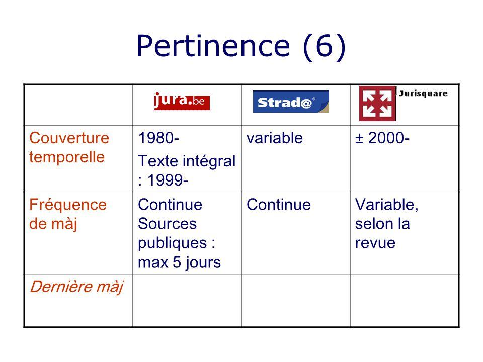 Pertinence (6) Couverture temporelle 1980- Texte intégral : 1999- variable± 2000- Fréquence de màj Continue Sources publiques : max 5 jours ContinueVariable, selon la revue Dernière màj