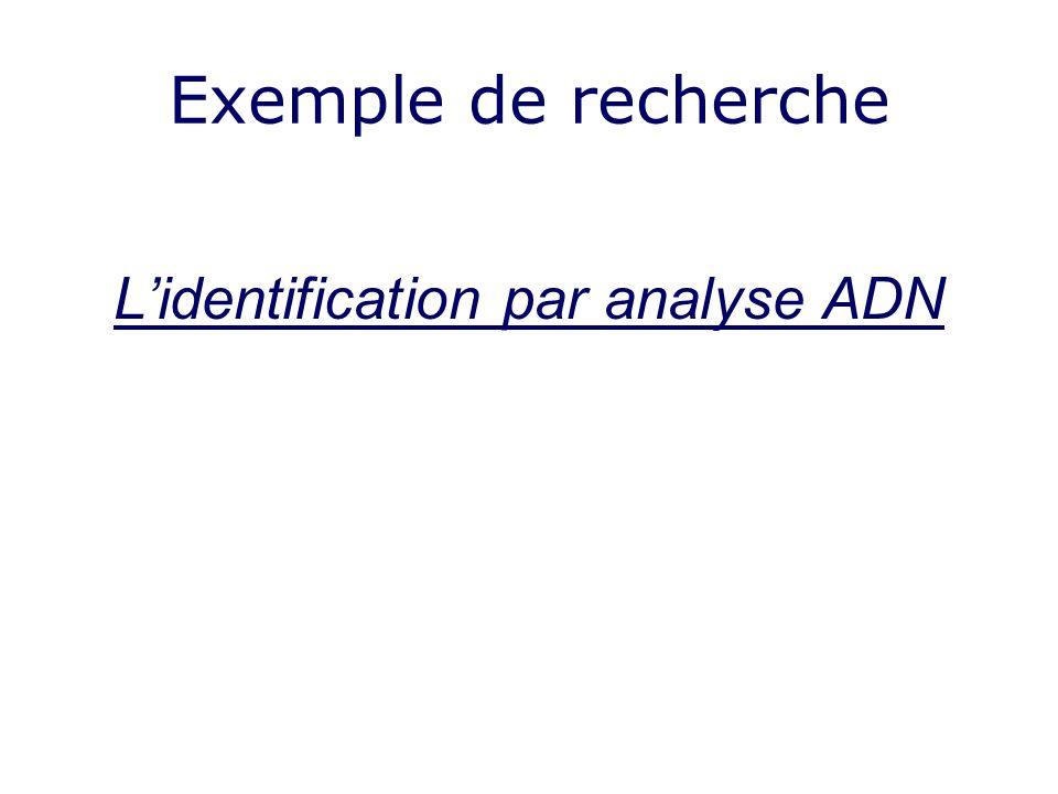 Exemple de recherche Lidentification par analyse ADN