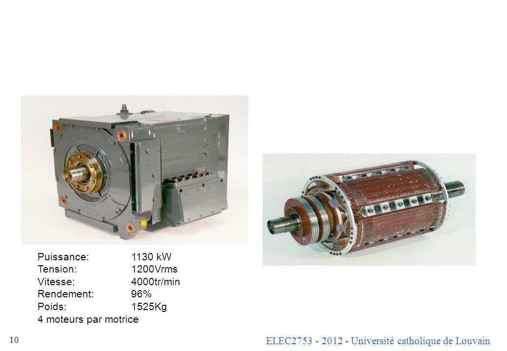 ELEC2753 - 2012 - Université catholique de Louvain 9 On utilise aussi les machines synchrones en moteur (exemple : TGV atlantique)