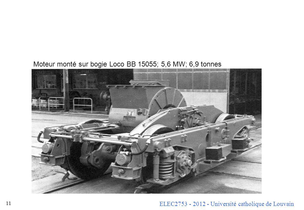 ELEC2753 - 2012 - Université catholique de Louvain 10 Puissance:1130 kW Tension: 1200Vrms Vitesse: 4000tr/min Rendement: 96% Poids:1525Kg 4 moteurs pa