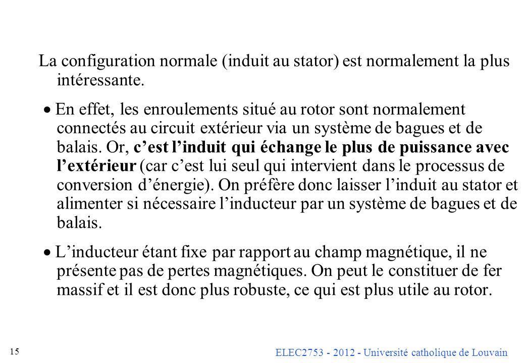ELEC2753 - 2012 - Université catholique de Louvain 14 Comme pour les autres machines à champ tournant, le nombre de paires de pôles est le même au sta