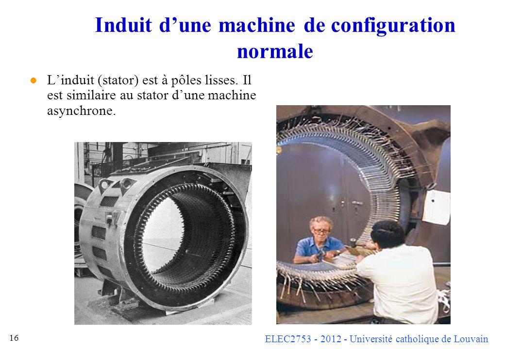 ELEC2753 - 2012 - Université catholique de Louvain 15 La configuration normale (induit au stator) est normalement la plus intéressante. En effet, les