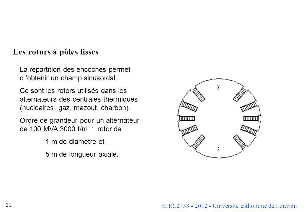 ELEC2753 - 2012 - Université catholique de Louvain 19 Exemple dalternateur à pôles saillants à axe horizontal. Les pôles saillants conviennent pour le