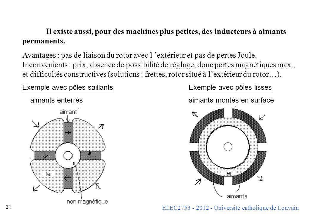ELEC2753 - 2012 - Université catholique de Louvain 20 Les rotors à pôles lisses La répartition des encoches permet d obtenir un champ sinusoïdal. Ce s