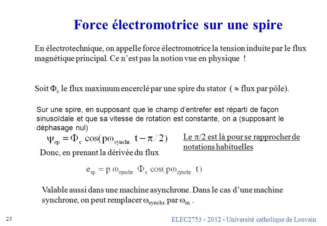 ELEC2753 - 2012 - Université catholique de Louvain 2. Équations en régime permanent