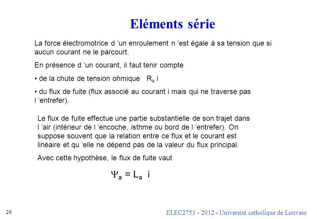 ELEC2753 - 2012 - Université catholique de Louvain 25 On peut mettre cette équation sous la forme phasorielle où et où s est la pulsation électrique a