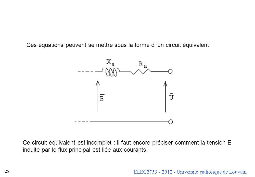 ELEC2753 - 2012 - Université catholique de Louvain 27 Eléments série La tension d un enroulement vaut donc, en phaseurs, en définissant la réactance X
