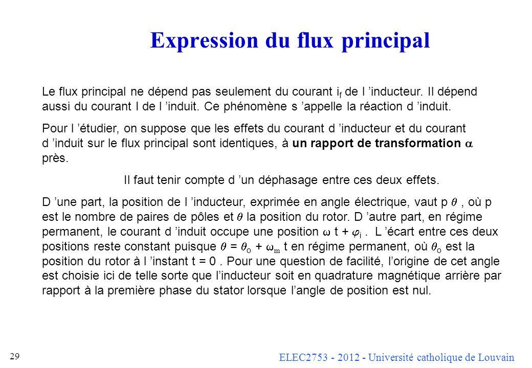 ELEC2753 - 2012 - Université catholique de Louvain 28 Ces équations peuvent se mettre sous la forme d un circuit équivalent Ce circuit équivalent est
