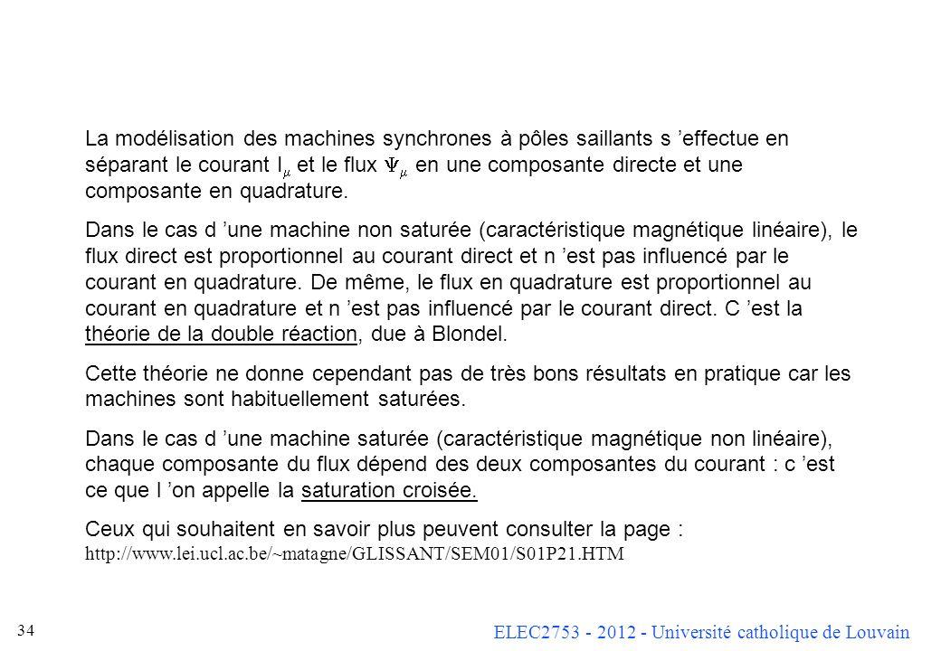 ELEC2753 - 2012 - Université catholique de Louvain 33 Dans le second cas (courant direct), l effet du courant d induit se combine à celui de l inducte