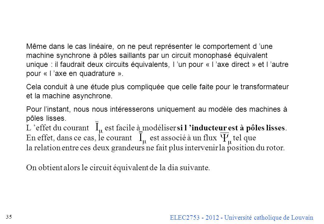 ELEC2753 - 2012 - Université catholique de Louvain 34 La modélisation des machines synchrones à pôles saillants s effectue en séparant le courant I et