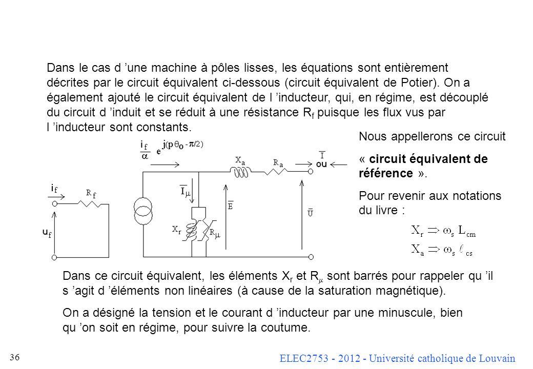 ELEC2753 - 2012 - Université catholique de Louvain 35 Même dans le cas linéaire, on ne peut représenter le comportement d une machine synchrone à pôle