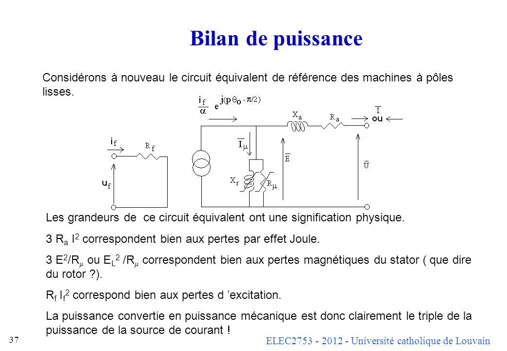 ELEC2753 - 2012 - Université catholique de Louvain 36 Dans le cas d une machine à pôles lisses, les équations sont entièrement décrites par le circuit