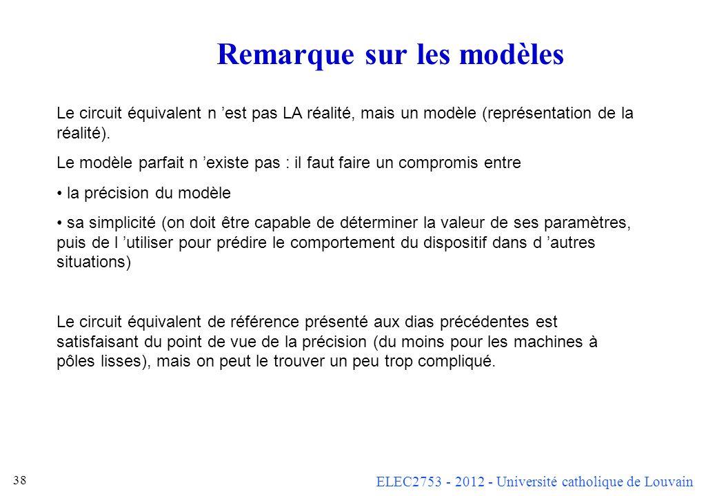 ELEC2753 - 2012 - Université catholique de Louvain 37 Bilan de puissance Considérons à nouveau le circuit équivalent de référence des machines à pôles