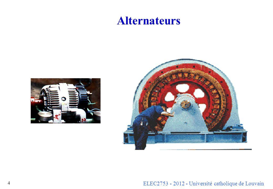 ELEC2753 - 2012 - Université catholique de Louvain 3 Les machines synchrones sont les générateurs électriques AC les plus utilisés. On les appelle alt