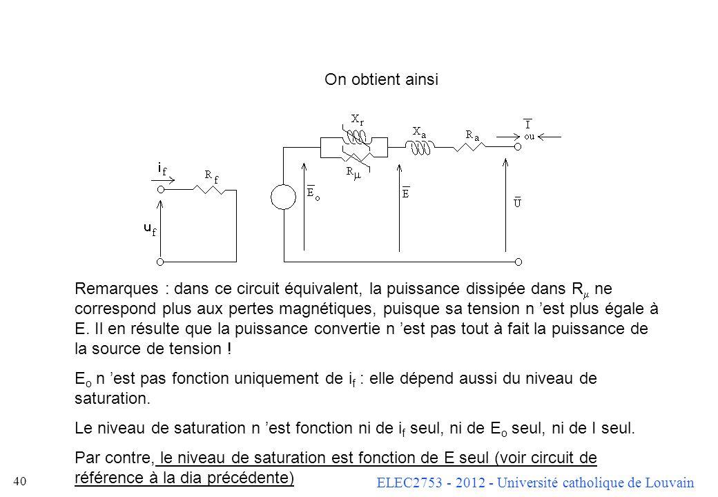 ELEC2753 - 2012 - Université catholique de Louvain 39 Circuit équivalent simplifié Peut-on simplifier le circuit équivalent des machines à pôles lisse