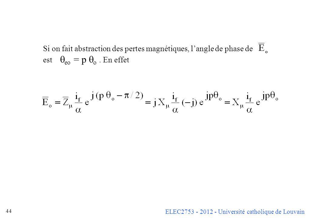 ELEC2753 - 2012 - Université catholique de Louvain 43 Si l on souhaite pouvoir déterminer la force électromotrice E, on peut scinder la réactance sync