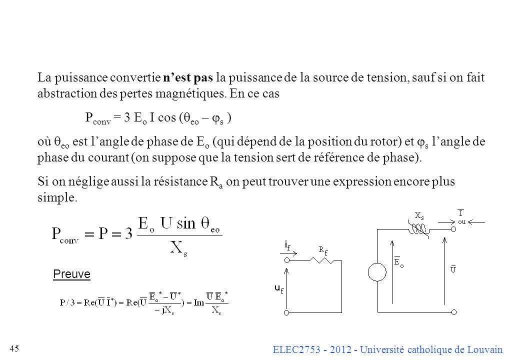 ELEC2753 - 2012 - Université catholique de Louvain 44 Si on fait abstraction des pertes magnétiques, langle de phase de est eo = p o. En effet