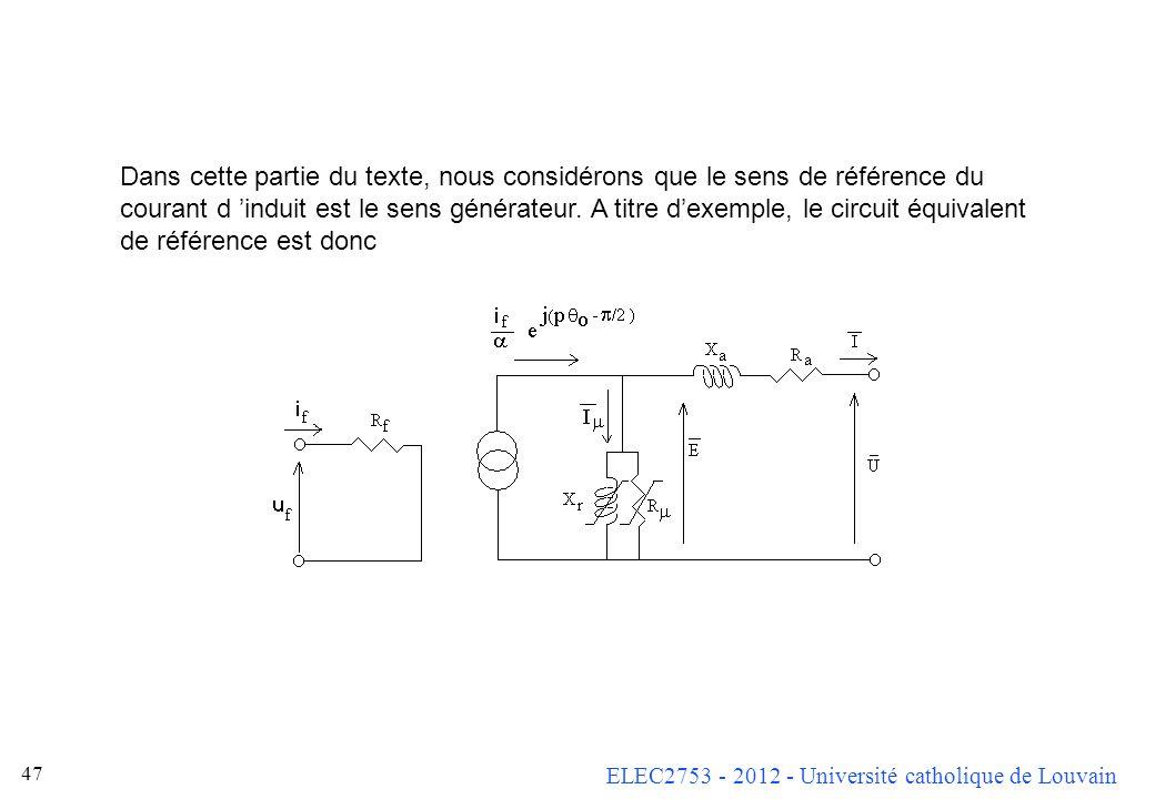 ELEC2753 - 2012 - Université catholique de Louvain 3. Diagramme vectoriel