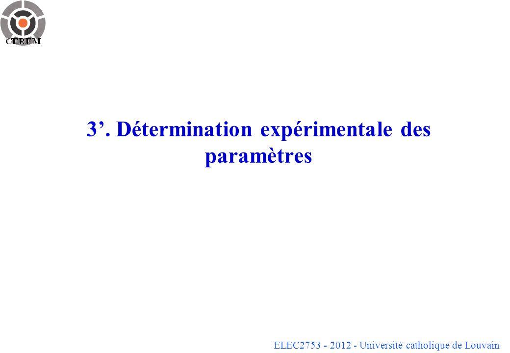 ELEC2753 - 2012 - Université catholique de Louvain 53 Pour réaliser un point de fonctionnement, il ne suffit pas d appliquer le courant d excitation a