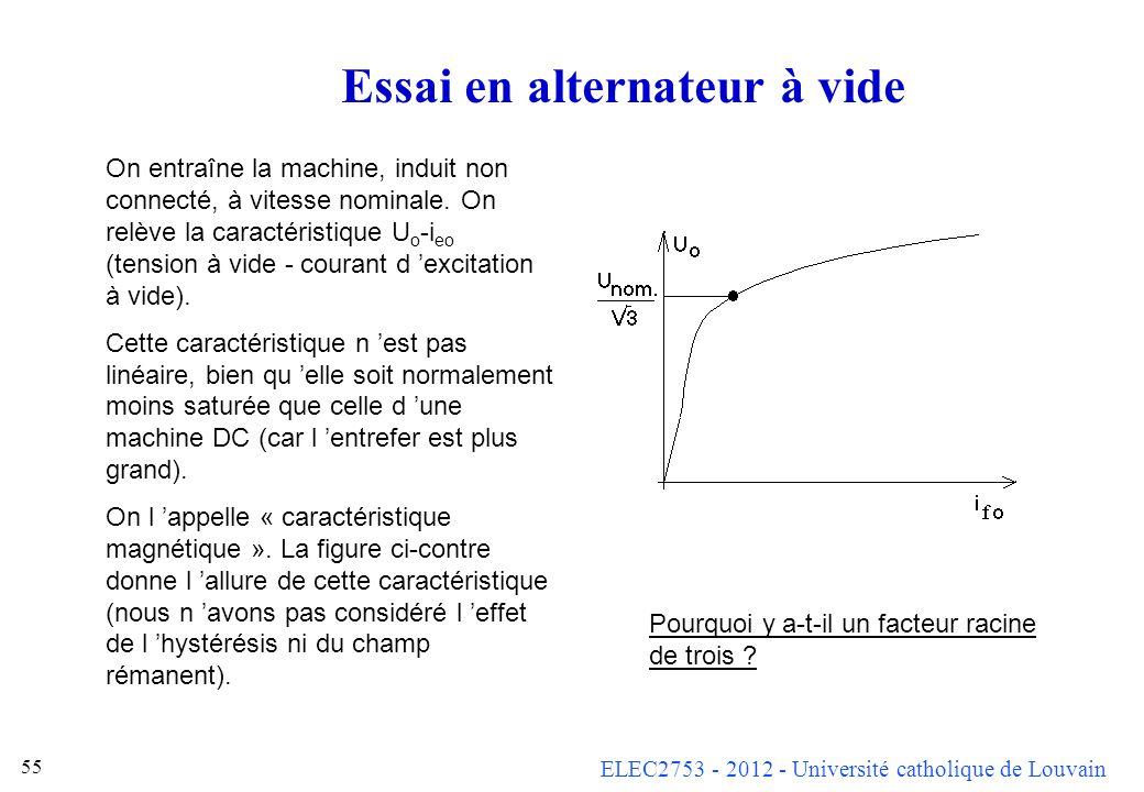 ELEC2753 - 2012 - Université catholique de Louvain 3. Détermination expérimentale des paramètres