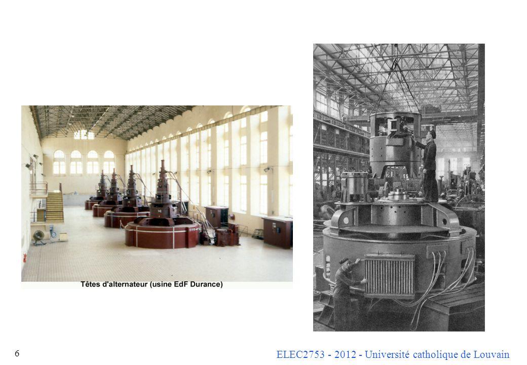 ELEC2753 - 2012 - Université catholique de Louvain 5 Procédé de production 01 (réseau EDF) Cas général dune centrale hydraulique BarrageRéserve deau C