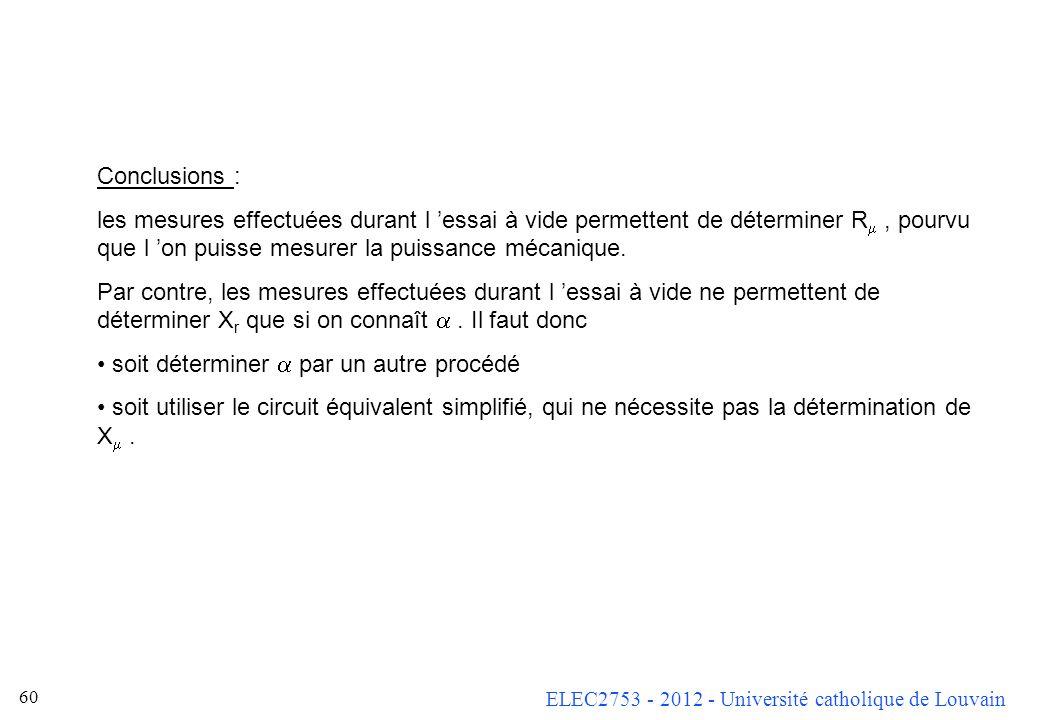 ELEC2753 - 2012 - Université catholique de Louvain 59 Note sur les pertes magnétiques Si, pendant l essai à vide d une machine synchrone, on mesure la