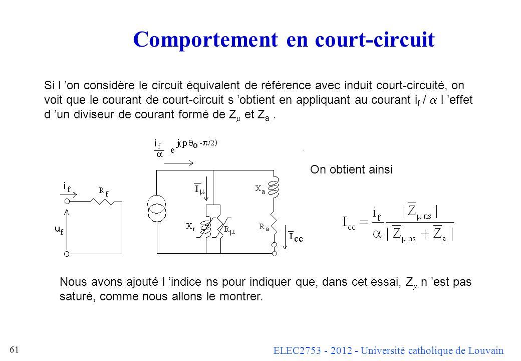 ELEC2753 - 2012 - Université catholique de Louvain 60 Conclusions : les mesures effectuées durant l essai à vide permettent de déterminer R, pourvu qu