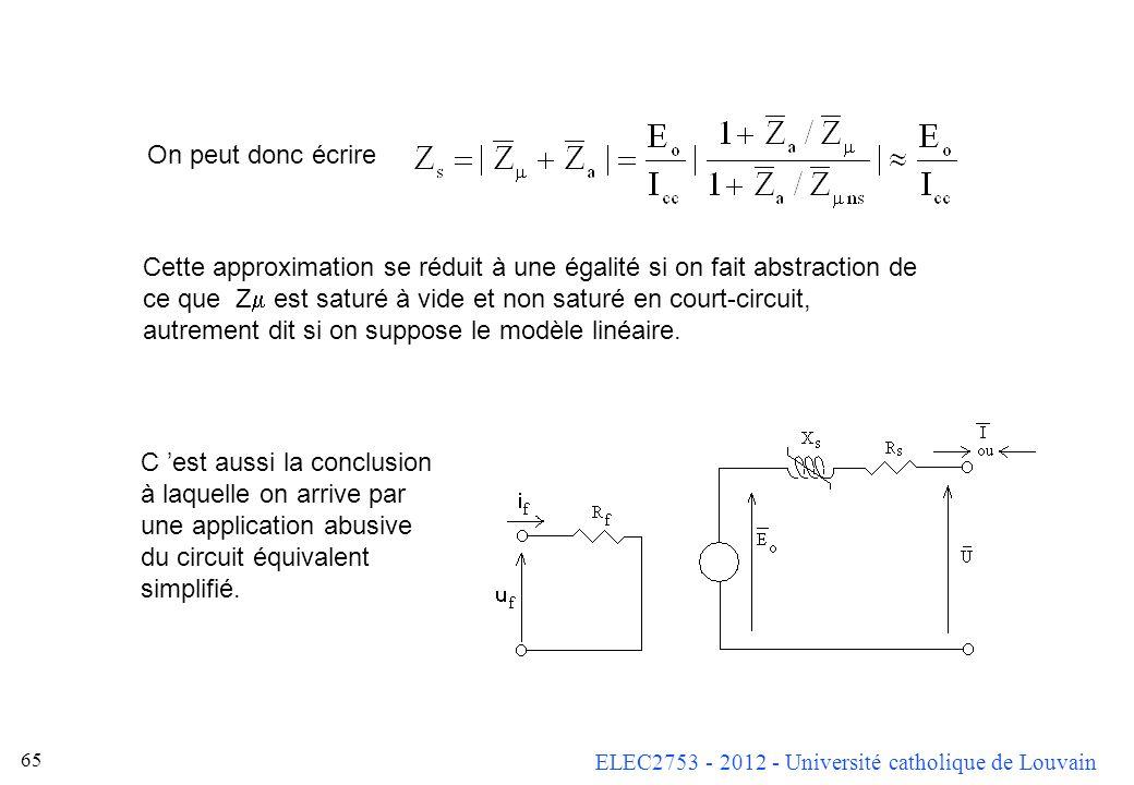 ELEC2753 - 2012 - Université catholique de Louvain 64 L équation Ne permet pas de déterminer parce que le dernier facteur n est pas tout à fait égal à