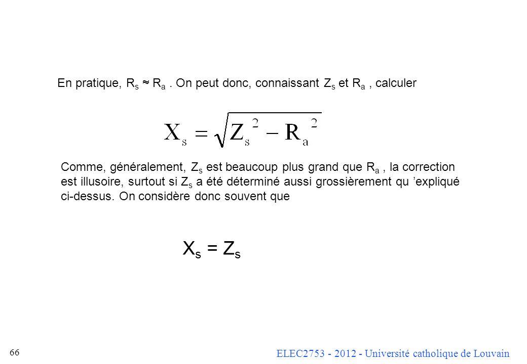 ELEC2753 - 2012 - Université catholique de Louvain 65 Cette approximation se réduit à une égalité si on fait abstraction de ce que Z est saturé à vide