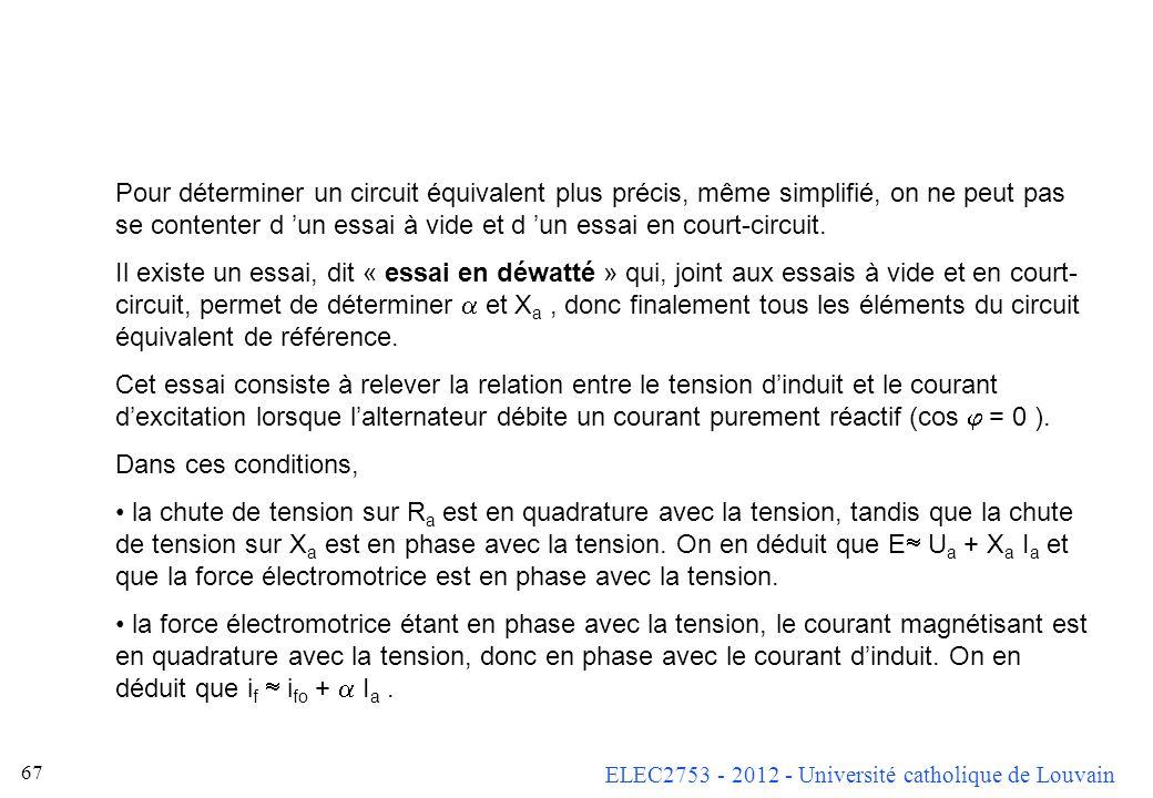 ELEC2753 - 2012 - Université catholique de Louvain 66 En pratique, R s R a. On peut donc, connaissant Z s et R a, calculer Comme, généralement, Z s es