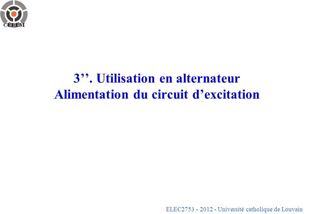 ELEC2753 - 2012 - Université catholique de Louvain 69 En effet, si X a >> R a, le courant de court- circuit est en quadrature avec la force électromot
